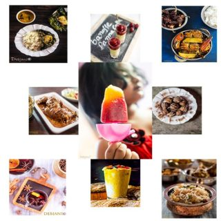%Most loved Recipes 2017